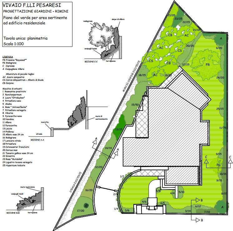 Architettura del verde vivaio pesaresi for Architettura giardini